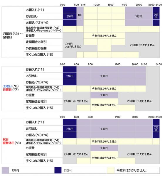 スクリーンショット 2015-04-19 19.29.39